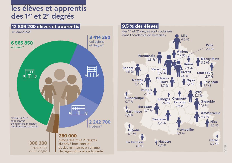 depp-l-ducation-nationale-en-chiffres-dition-2021---les-l-ves-et-apprentis-92495_0.jpg