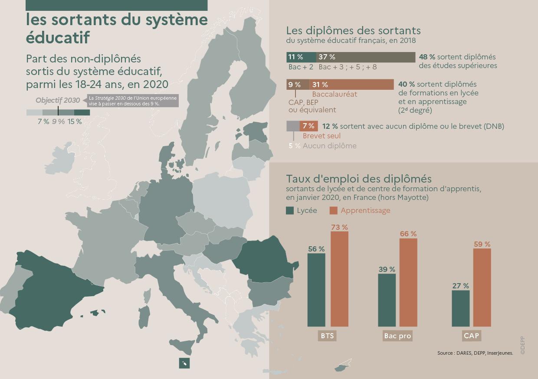 depp-l-ducation-nationale-en-chiffres-dition-2021---les-sortants-du-syst-me-ducatif-92531.jpg