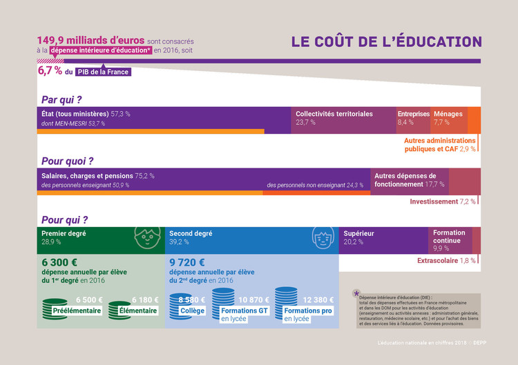 enc18_infographie_couts_987183.180.jpg