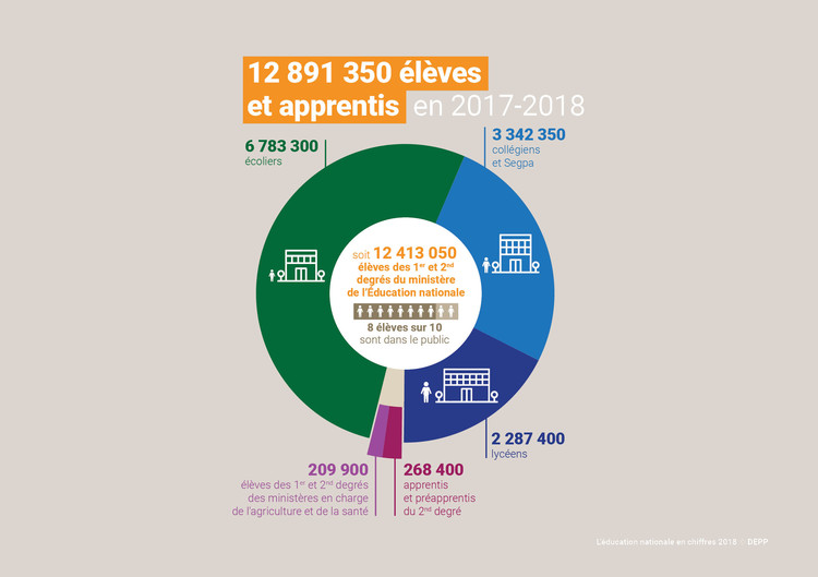 enc18_infographie_grands_chiffres_1_987176.180.jpg